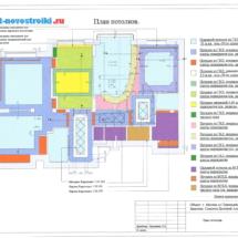 планировка потолков
