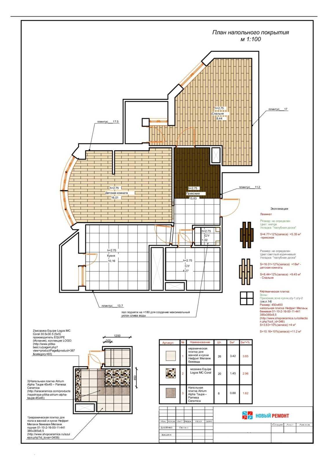 планы полов в двухкомнатной квартире